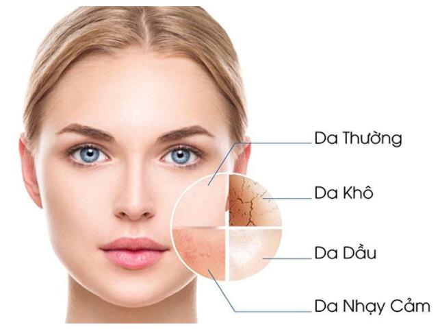 Cách nhận biết loại da cơ bản và hướng dẫn chăm sóc da đơn giản