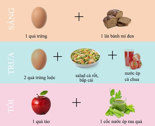 cách giảm béo bằng trứng luộc