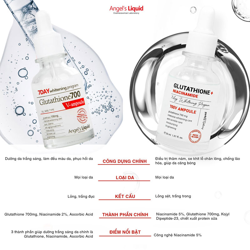 Huyết Thanh Angel's Liquid Glutathione + Niacinamide hiện đã có mặt tại Hasaki