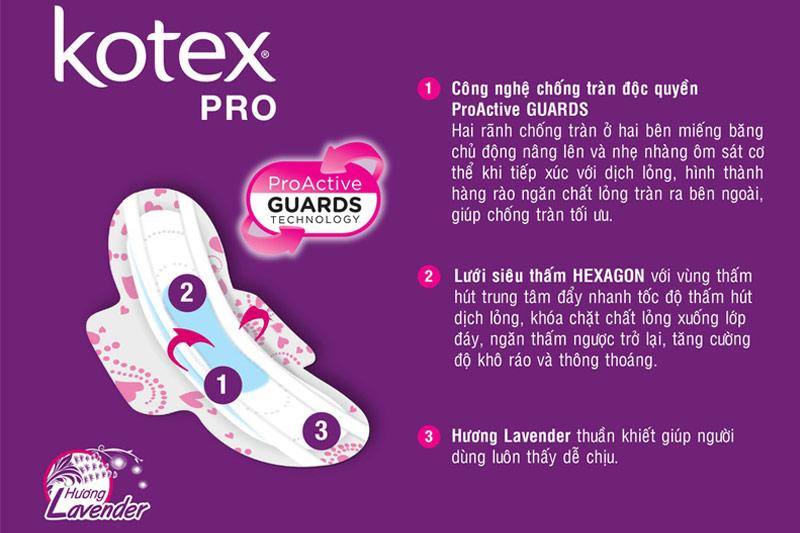 Băng Vệ Sinh Kotex Pro Lưới Siêu Thấm – Siêu Mỏng Cánh hiện đã có mặt tại Hasaki với dạng gói 8 miếng.