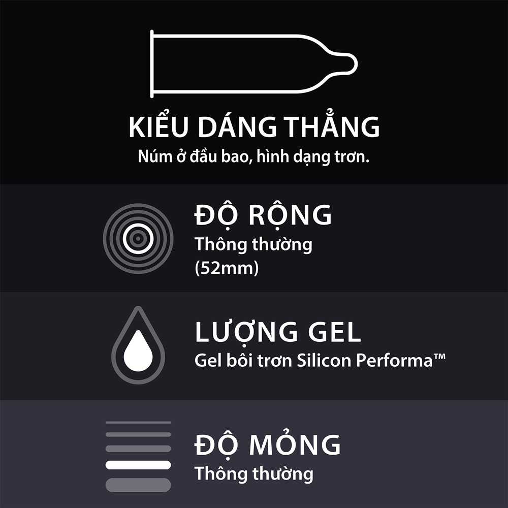Bao Cao Su Durex Performa giúp kéo dài thời gian quan hệ
