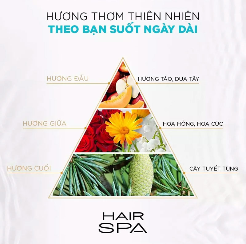 Dầu Hấp L'Oréal Professionnel Hair Spa Deep Nourishing Creambath có mùi hương tự nhiên cho cảm giác thư giãn như đang đi Spa.