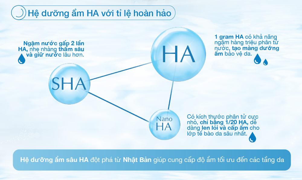 Dung Dịch Hada Labo Advanced Nourish Hyaluron Lotion Hệ dưỡng ẩm sâu HA, SHA, Nano HA cung cấp độ ẩm tối ưu cho các lớp biểu bì, khắc phục tình trạng khô sạm do mất nước, tái tạo cấu trúc đàn hồi cho làn da luôn ẩm mượt, sáng mịn.