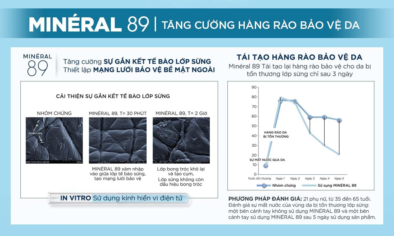 Dưỡng Chất Khoáng Cô Đặc Vichy Mineral 89 Serum củng cố hàng rào bảo vệ da