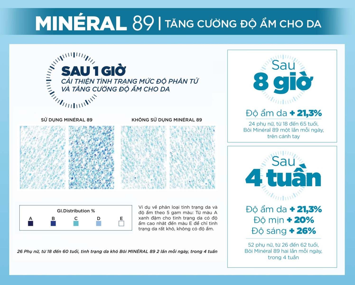 Dưỡng Chất Khoáng Cô Đặc Vichy Mineral 89 Serum phù hợp cho mọi loại da