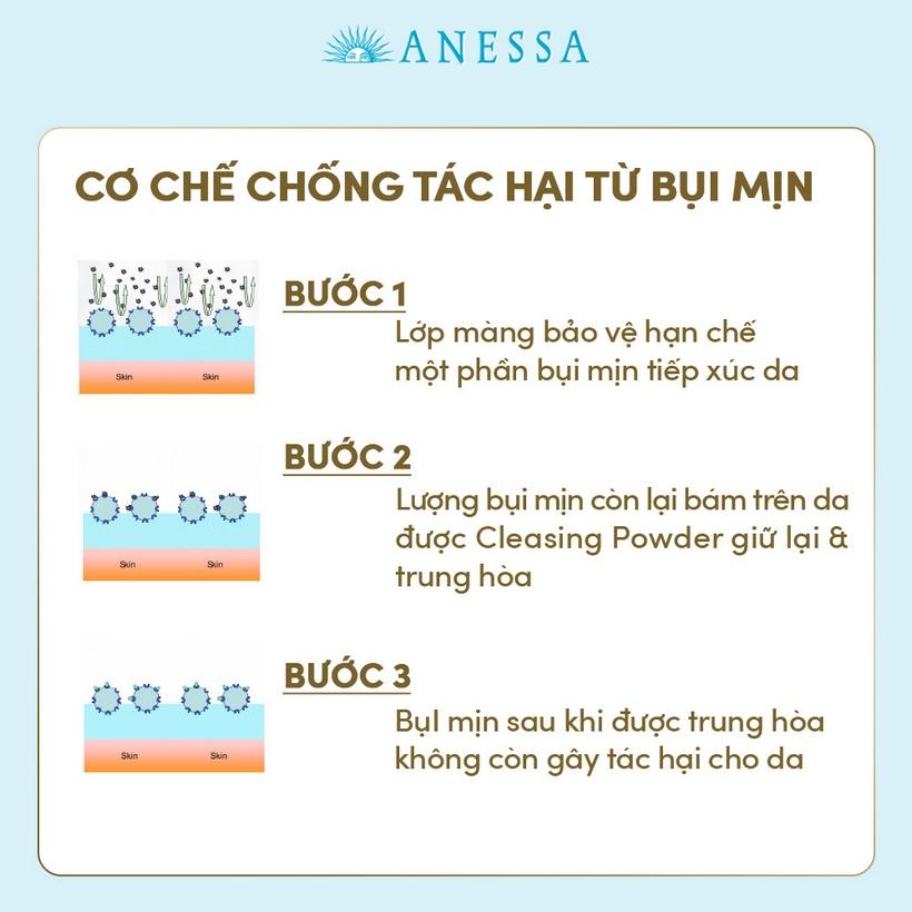 Gel Chống Nắng Anessa Moisture UV Sunscreen Mild Gel giúp hạn chế một phần bụi mịn tiếp xúc với da, đồng thời trung hòa lượng bụi mịn còn bám lại, bảo vệ da hiệu quả.