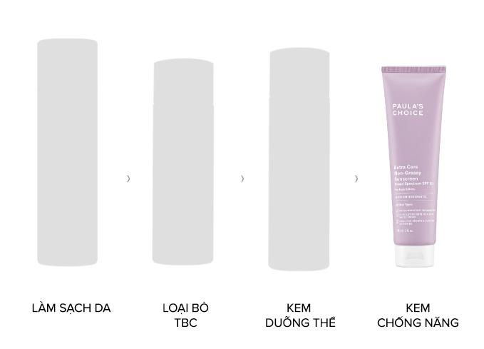 Thứ tự sử dụng Kem Chống Nắng Paula's Choice Extra Care Non-Greasy Sunscreen SPF50