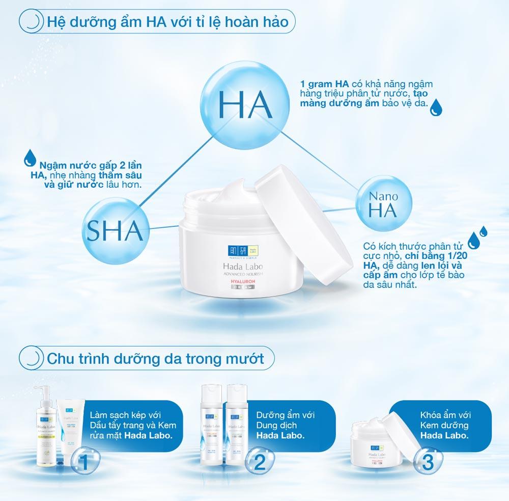 Kem Dưỡng Ẩm Hada Labo Advanced Nourish Hyaluron Cream giúp dưỡng ẩm sâu cho da trong mướt