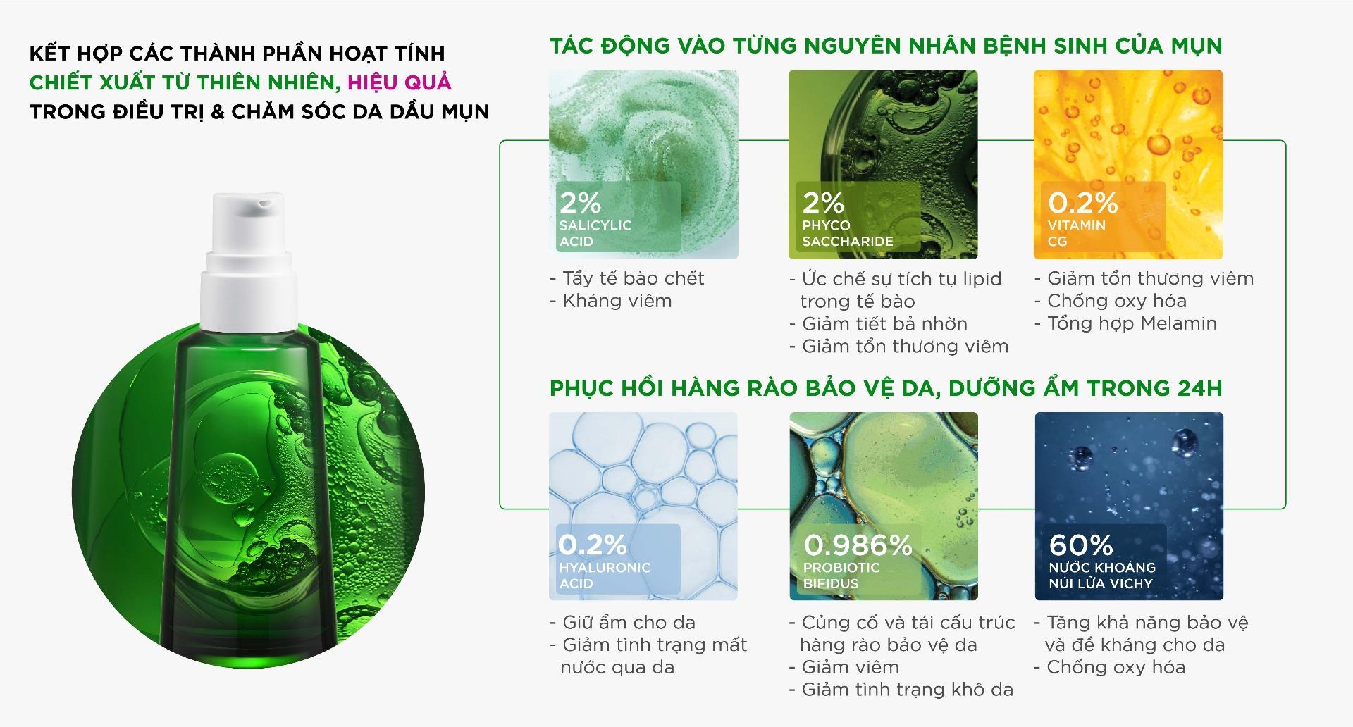 Kem Dưỡng Dạng Gel Sữa Vichy Dành Cho Da Mụn Normaderm Phytosolution Double-Correction Daily Care