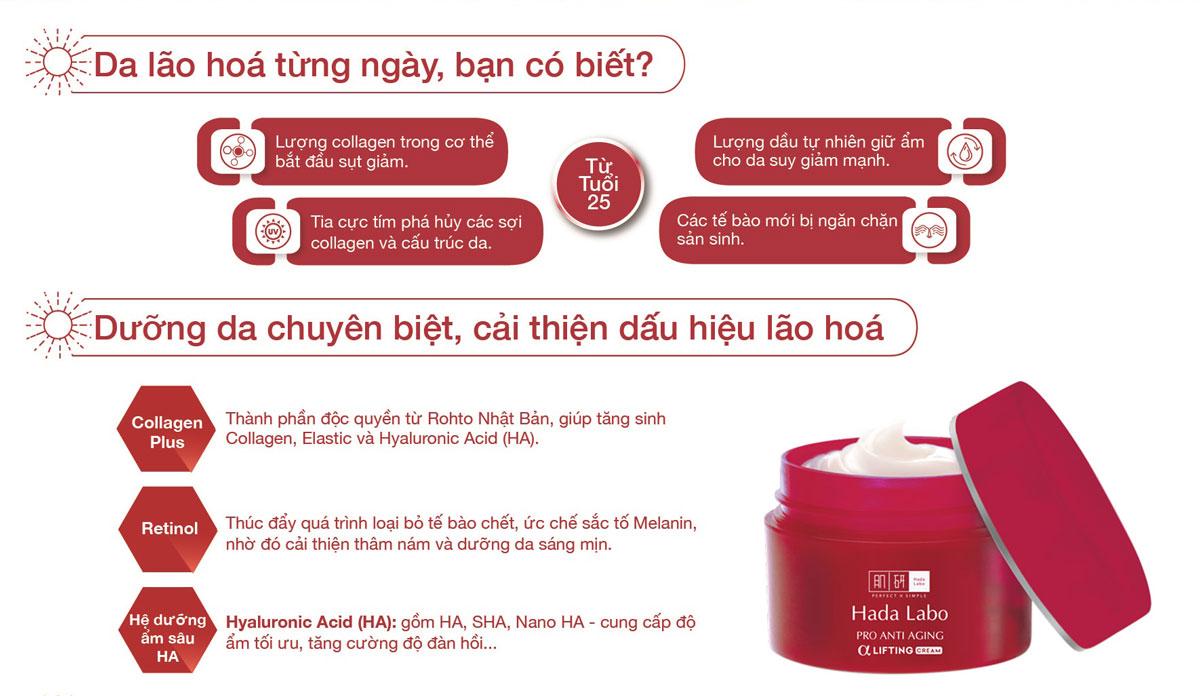 Review Kem Hada Labo Chống Lão Hóa
