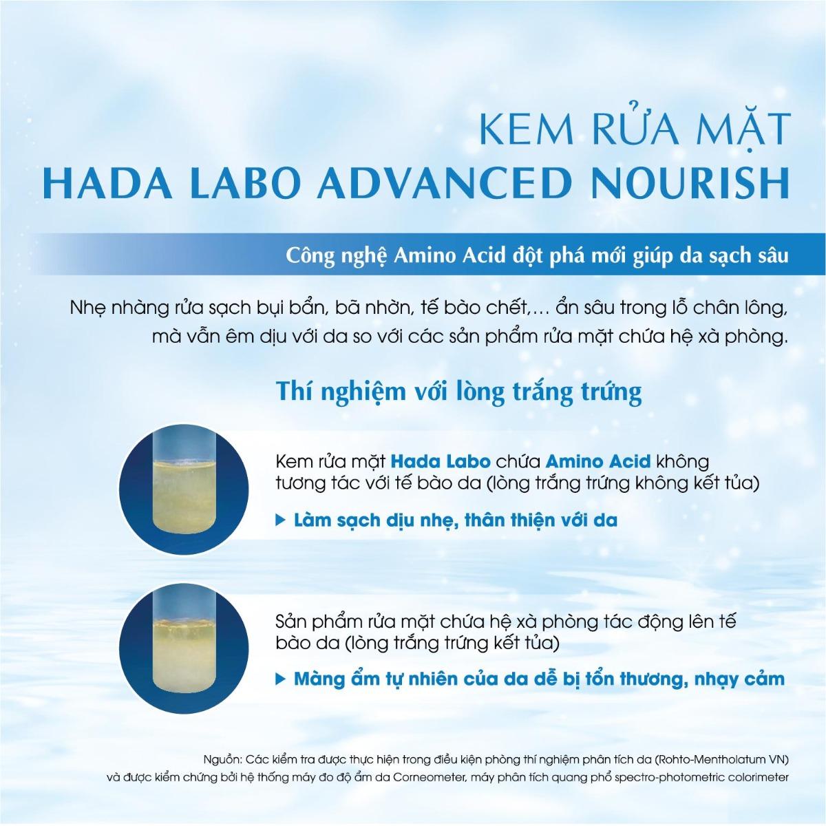 Kem Rửa Mặt Hada Labo Advanced Nourish Cream Cleanser làm sạch dịu nhẹ, thân thiện với da