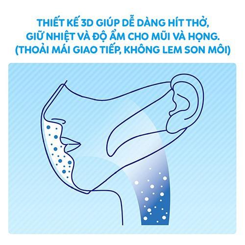 Khẩu Trang Ngăn Khói Bụi Unicharm 3D Mask Super Fit thoải mái giao tiếp, không lem son môi.