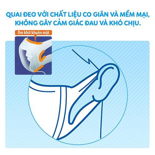 Khẩu Trang Ngăn Khói Bụi Unicharm 3D Mask Super Fit với quai đeo với chất liệu co giãn và mềm mại, không gây cảm giác đau hay khó chịu trong quá trình sử dụng.
