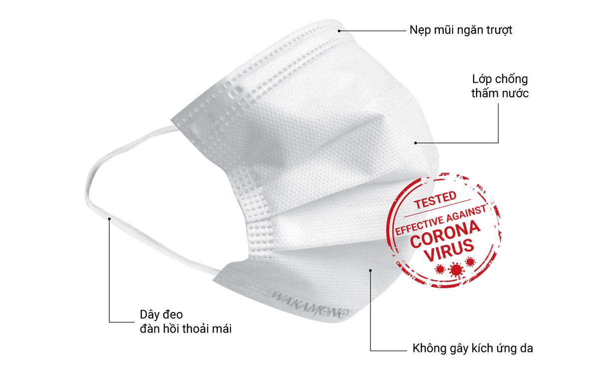 Khẩu Trang Y Tế Wakamono Anti Coronavirus 99% có khả năng tiêu diệt 99% chủng virus corona ở người