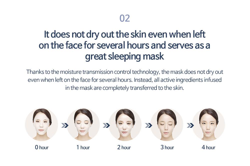 Mặt Nạ Derm All Matrix Facial Dermal-Care Mask ứng dụng công nghệ giữ ẩm tiên tiến giúp dưỡng ẩm chuyên sâu cho da