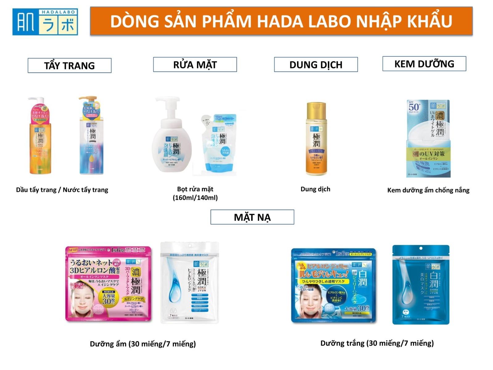 Dòng sản phẩm Hada Labo nhập khẩu trực tiếp từ Nhật Bản