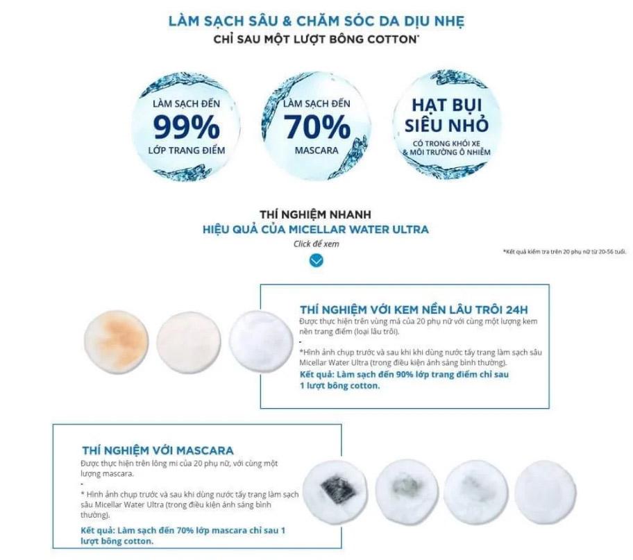 Nước Tẩy Trang La Roche-Posay Micellar Water Ultra Sensitive Skin làm sạch đến 99% lớp trang điểm, 70% mascara và các hạt bụi siêu nhỏ có trong khói xe và môi trường ô nhiễm chỉ sau một lượt bông cotton.
