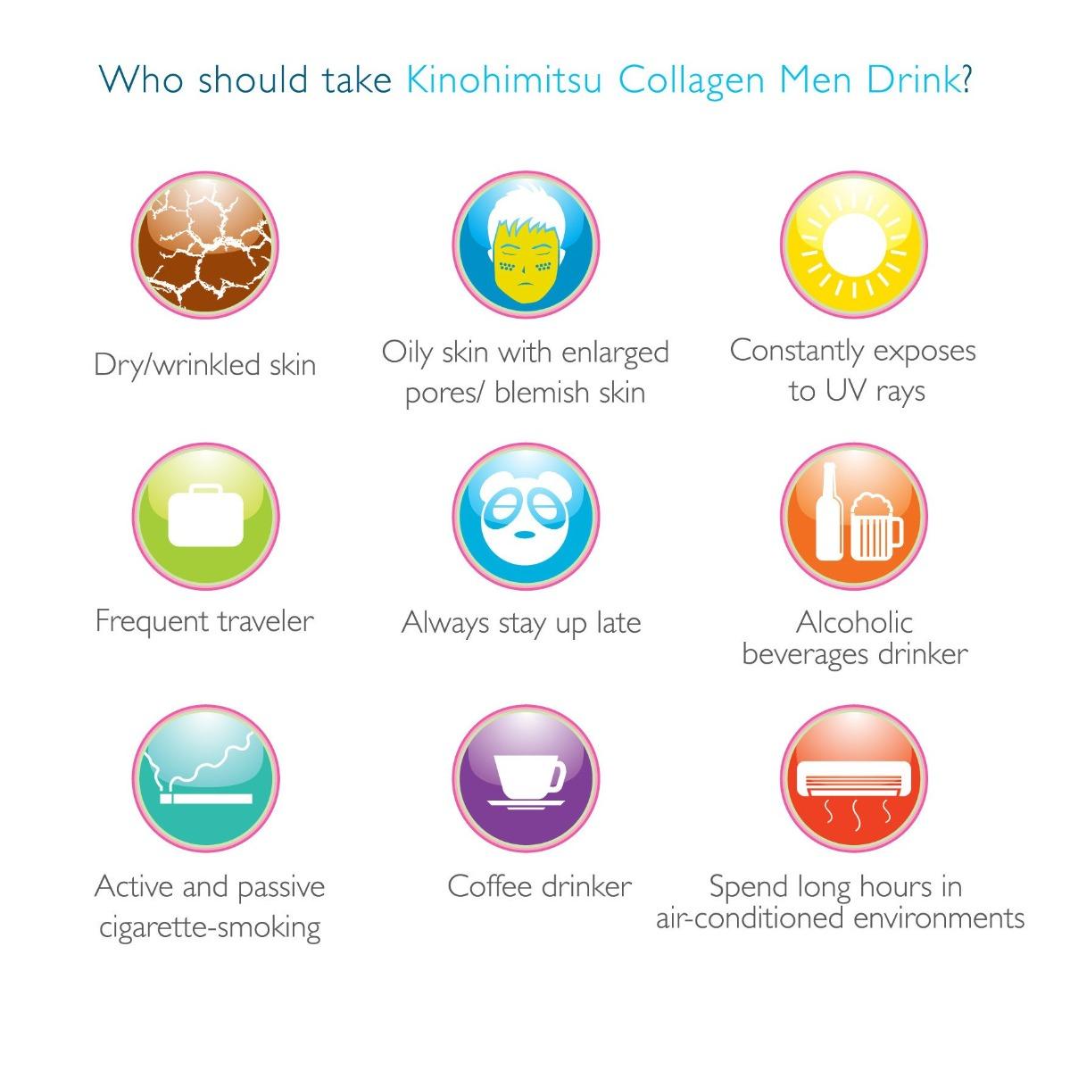 Nước Uống Kinohimitsu Collagen Men Drink Làm Đẹp Da Cho Nam