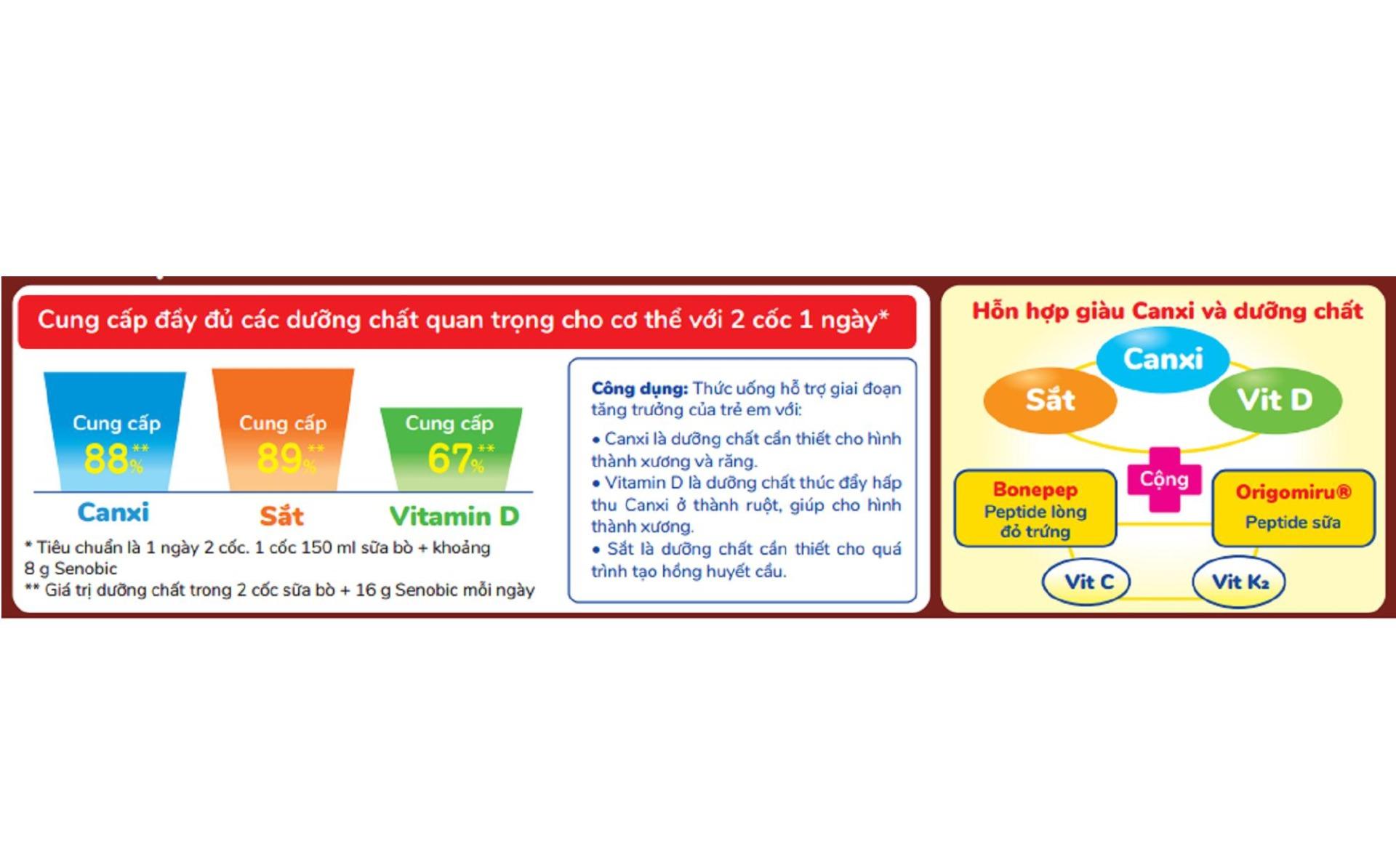 Thức Uống Hỗ Trợ Tăng Trưởng Chiều Cao ROHTO SENOBIC cung cấp hàm lượng Canxi, Sắt và Vitamin D