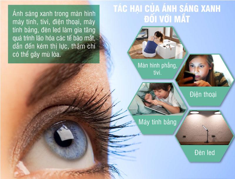 Ánh sáng xanh làm gia tăng quá trình lão hóa các tế bào mắt