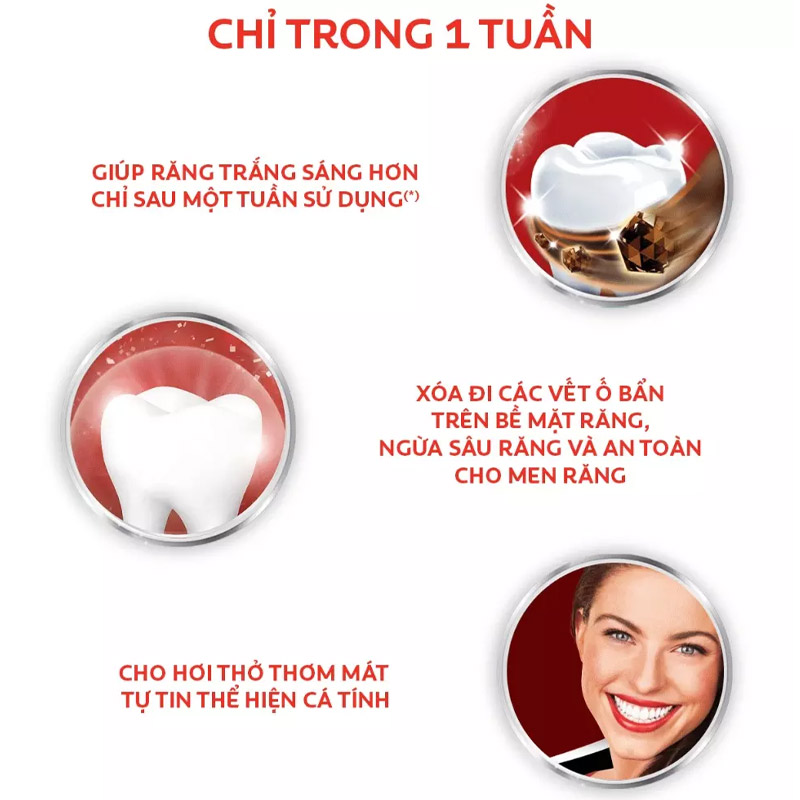 Kem Đánh Răng Colgate Làm Sáng Răng Optic White