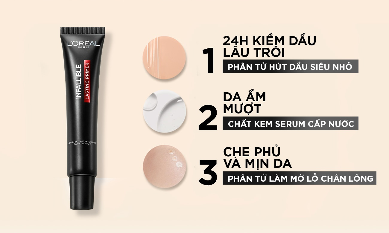 Công dụng Kem Lót L'Oréal Infallible Kiềm Dầu Bền Màu Lâu Trôi 30ml