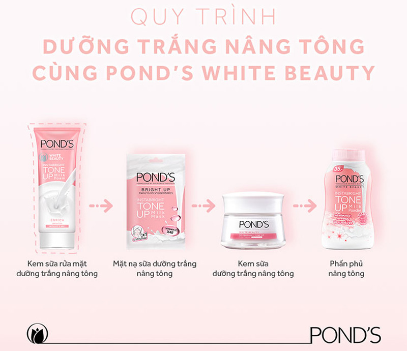 Mặt Nạ Sữa Pond's Beauty Instabright Tone Up Milk Mask Vitamin C 25g