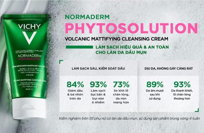 Hiệu quả Sữa Rửa Mặt Vichy Chiết Xuất Từ Đất Sét Và Đá Khoáng Núi Lửa Normaderm Phyto Volcanic Mattifying Cleansing Cream 125ml