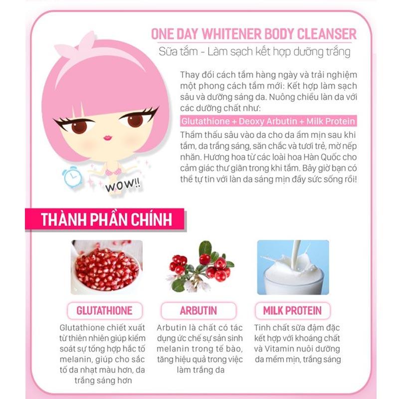 Thành phần Sữa Tắm Cathy Doll Làm Sáng Da Ready 2 White One Day Whitener Body Cleanser 500ml