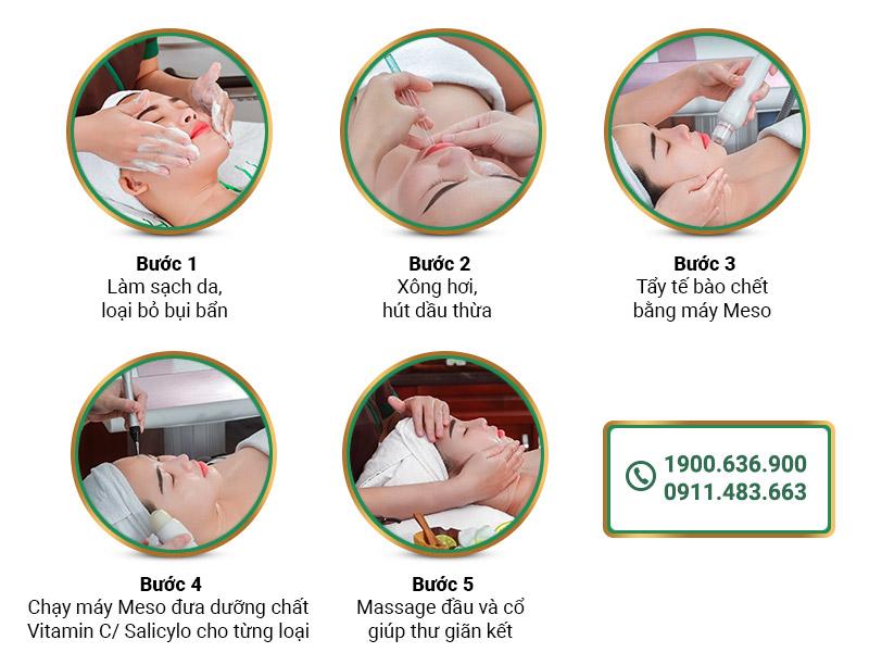 AQUA MESODERM công nghệ làm đẹp tiên tiến đến từ Ý, điều trị các bệnh về da như mụn, trị thâm và làm sáng da hiệu quả.
