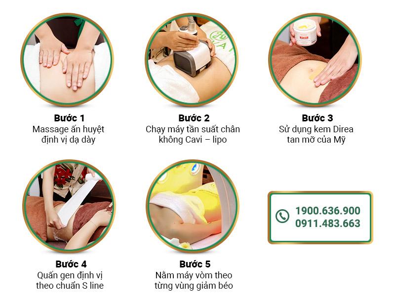 giảm béo s-line Công Nghệ Cavi-Lipo chuyên sâu giúp săn chắc da, thon gọn, và tạo form eo chuẩn. Hasaki chất lượng vàng cho tất cả